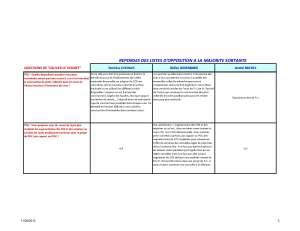 Réponses questions PLU (2)