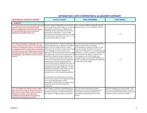 Réponses questions L 19